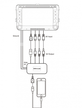 9 Pin Trailer Plug Wiring Diagram furthermore Dual Audio 720p also 4 Pin Connector To 7 Adapter furthermore work Jack Wiring Diagram furthermore Apple Display Connector. on apple lightning connector wiring diagram
